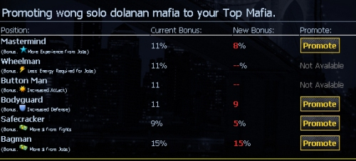 Promoting mafia to your Top Mafia