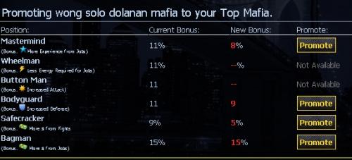 Promoting mafia to your Top Mafia
