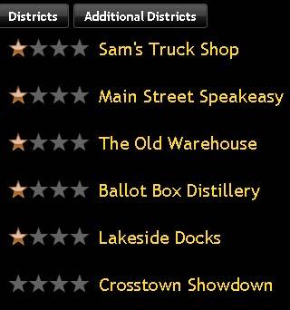 Gambar 1. Daftar Distrik Chicago
